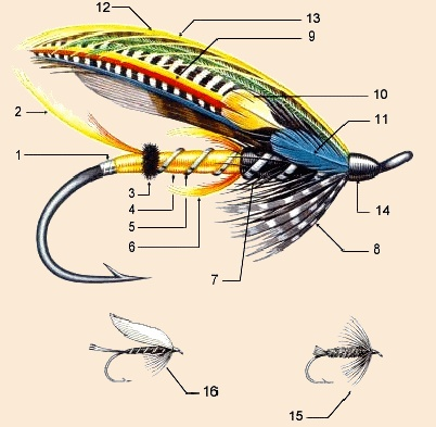 Haven't posted one of my fly watercolor paintings in ... Atlantic Salmon Fly Tying Patterns